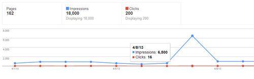 Gplus-author-webmaster-pages-peak-walter-adamson-2