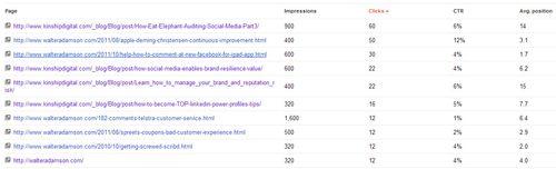 Gplus-authorship-pages-walteradamson-april-2013